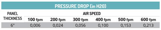 Cooling e Darkening Pressure Drop